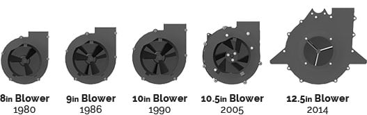 Compact Blowers